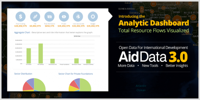 AidData Dashboard