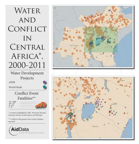 Water and conflict in central africa