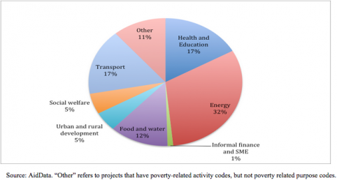 Poverty In Pakistan Numerous Efforts Many Numbers Not Enough - Poverty in the world 2015