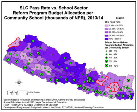 SLC Pass Rate vs. School Sector Reform Budget Allocation per Community School, 2013-2014