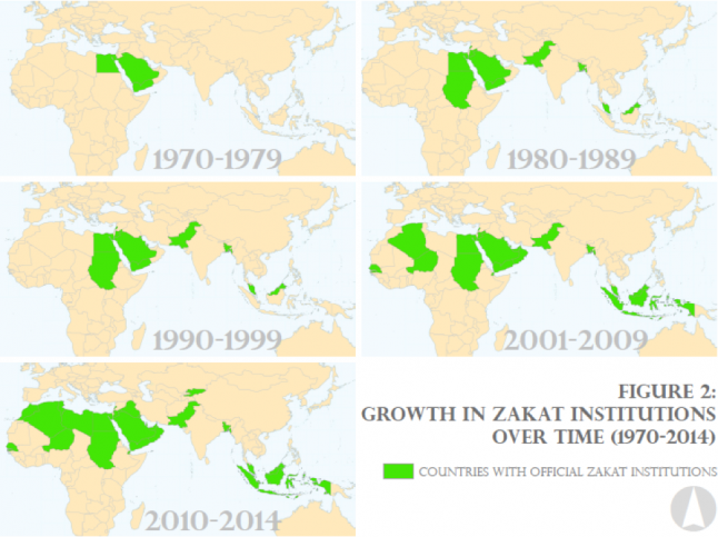 Growth in Zakat Institutions Over Time