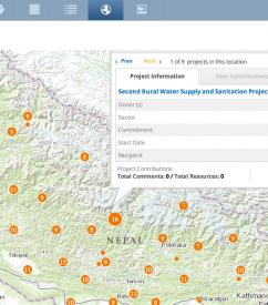 Nepal on AidData.org Dashboard