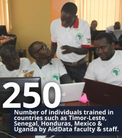 Number of people trained in 2014